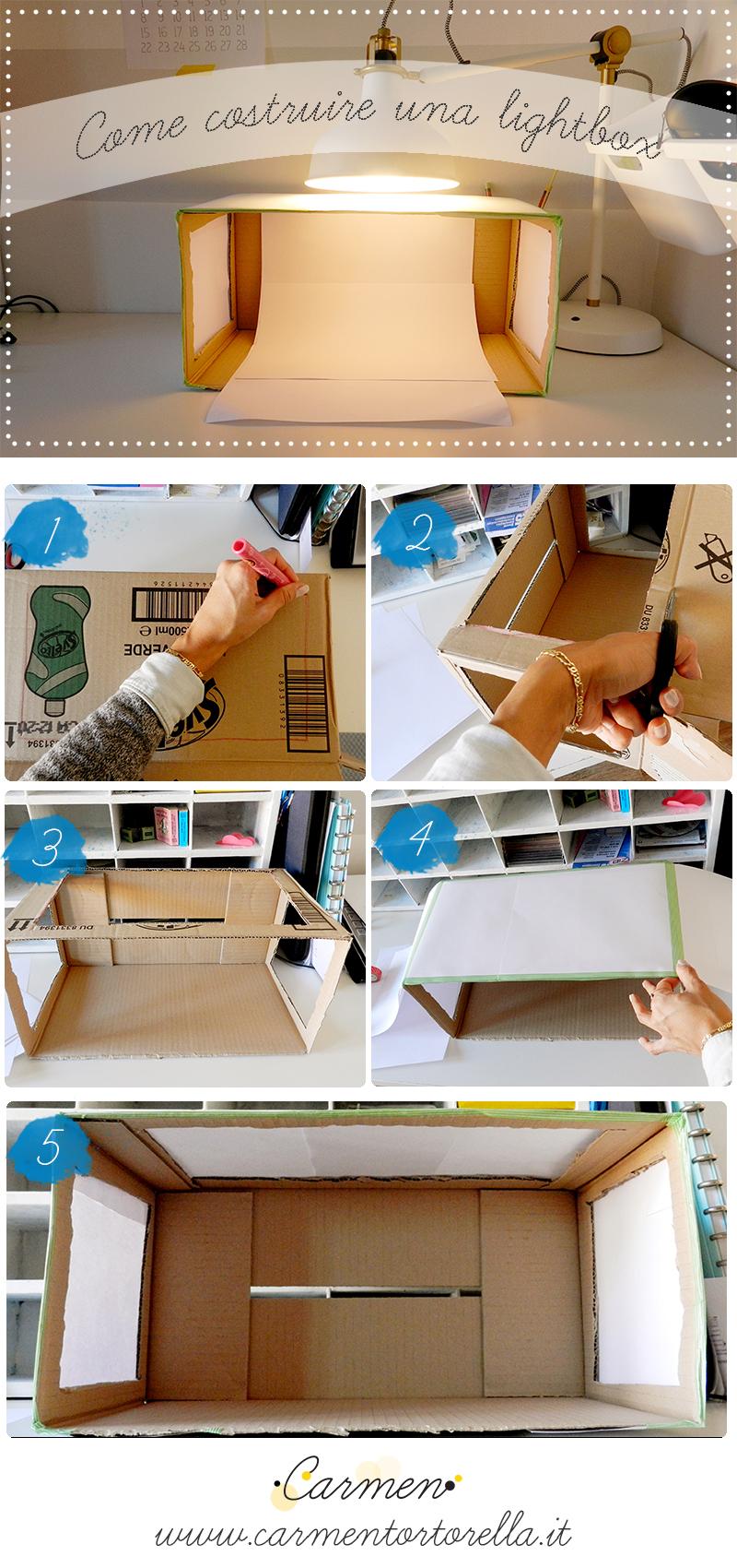 come-costruire-una-lightbox