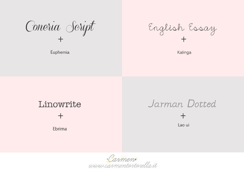 Come scegliere il font giusto per il tuo Blog / Shop