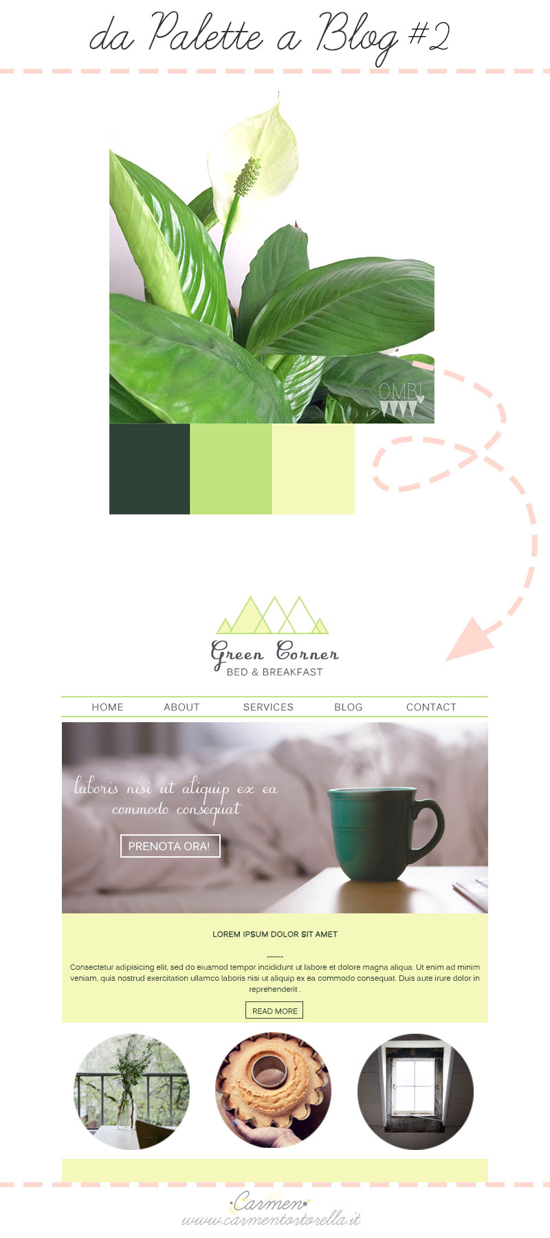 Da Palette a Blog design #1