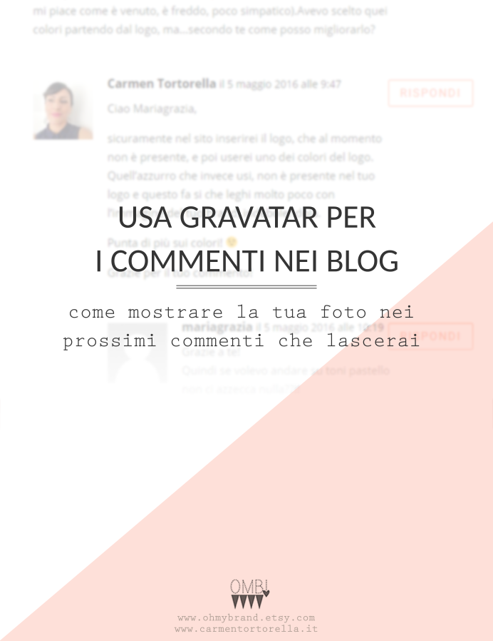 Usa Gravatar per i commenti nei blog